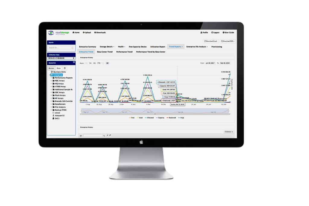 Enterprise Storage Reporting and Analytics