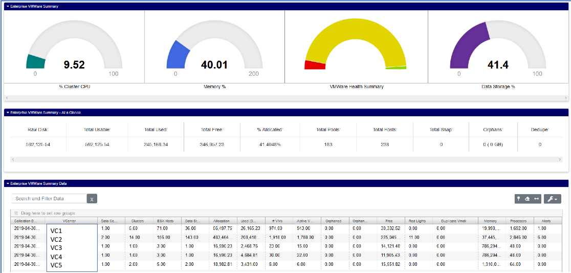 Screenshot of a VSI dashboard showing numerous charts of information