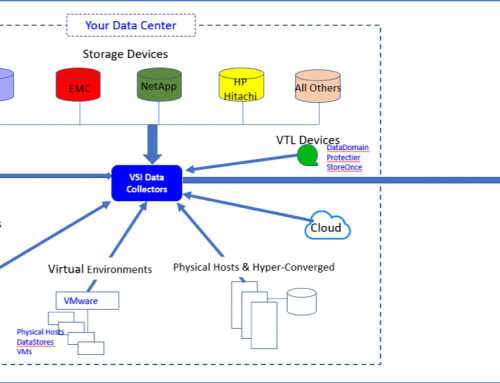 VSI V5 – Beyond Storage