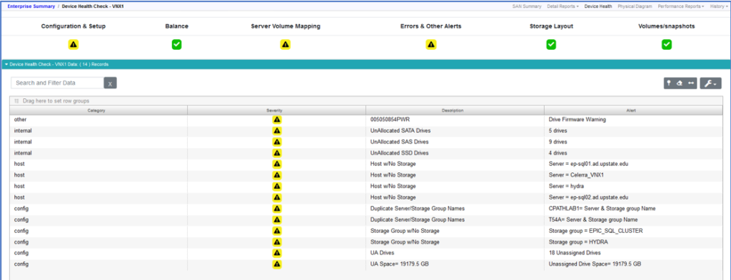 enterprise storage alerting